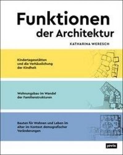 Funktionen der Architektur